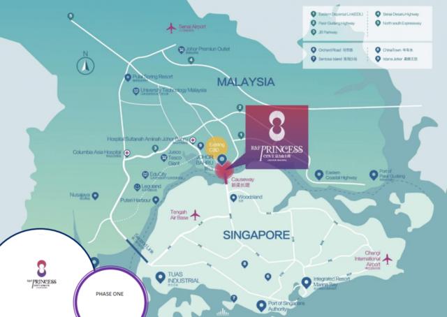 Map of HOPSCA Development
